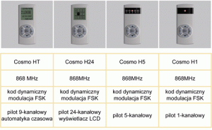 Sterowania radiowe COSMO