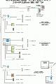 KDSystem Basic - struktura systemu