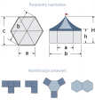 Namioty sześcioboczne