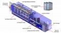 Bioreaktor membranowy (MBR) stosowany w oczyszczalniach ścieków