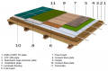 Ekologiczne płyty do ogrzewania podłogowego