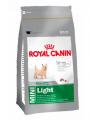 Karmy Royal Canin dla psów małych ras