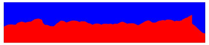 Global Chemia Group, Ustrzyki Dolne