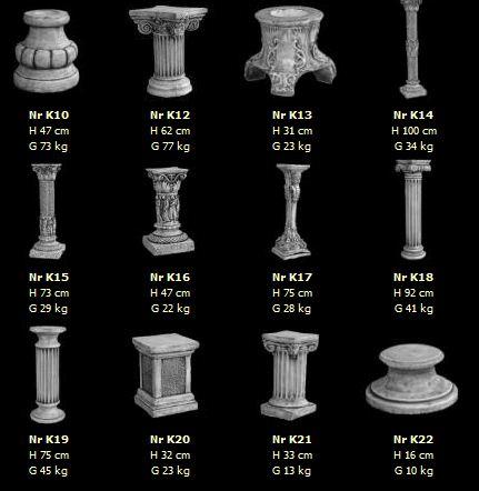 Zamówienie Elementy dekoracyjne z betonu wg indywidualnych zamówień wzorów oraz kolorów