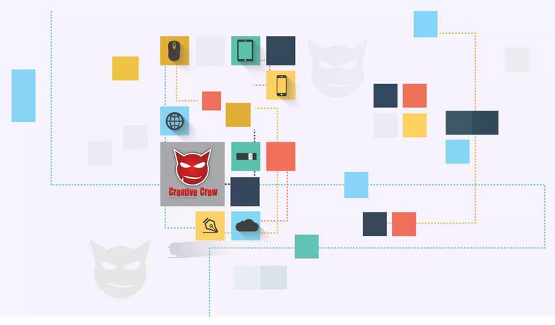 Zamówienie Tworzenie stron internetowych i kreowanie wizerunku firm