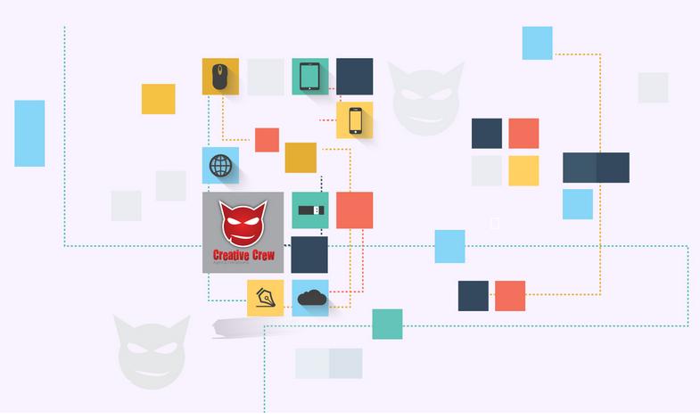 Zamówienie Tworzenie serwisów internetowych