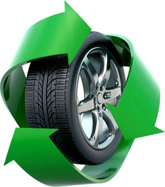 Zamówienie Recykling Opon samochodowych