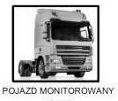 Zamówienie Systemy monitorowania pojazdów