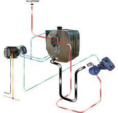 Zamówienie Projektowanie układów hydraulicznych