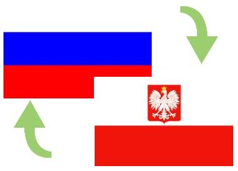 Zamówienie Tłumaczenia rosyjski-polski-rosyjski