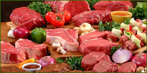 Zamówienie Eksport mięsa