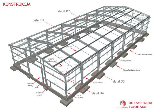 Zamówienie Projektowanie konstrukcji stalowych