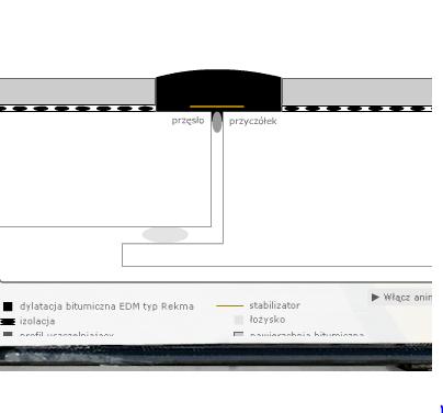 Zamówienie Dylatacje mostowe bitumiczne