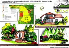 Projektowanie ogrodów, zakładanie ogrodów, budowa