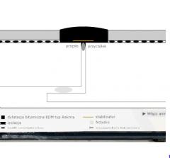 Dylatacje mostowe bitumiczne