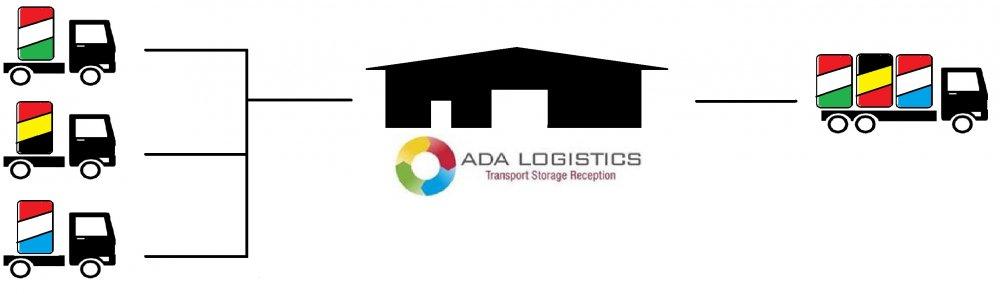 uslugi_logistyczne_transportowo_magazynowe