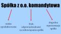 Założenie Spółki z o. o. komandytowa