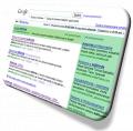 Obsługa reklamy płatnej Google Adwords